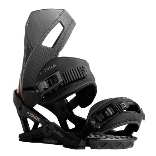 Jones Apollo Bindings